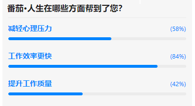 user_survey_result