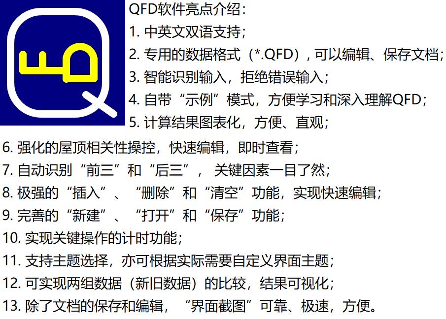 QFD软件亮点介绍