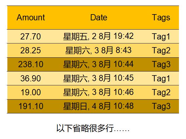 Expenses_20190826_111923
