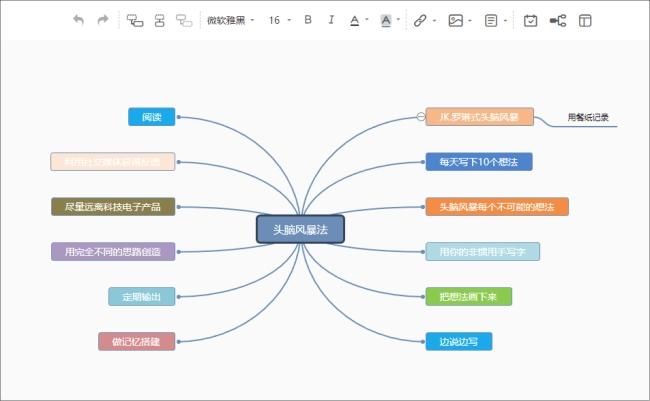 mind-map-software-1