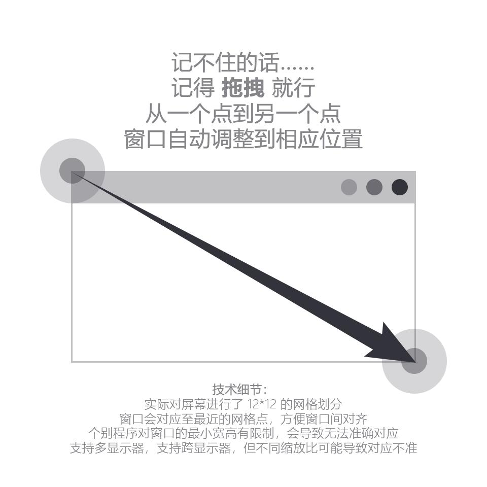 WinSize V3.0 - 一键调整窗口位置,屏幕不再混乱 [Windows] 5